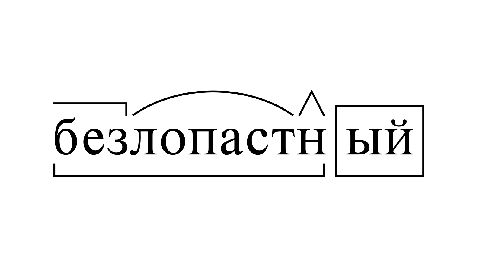 Разбор слова «безлопастный» по составу