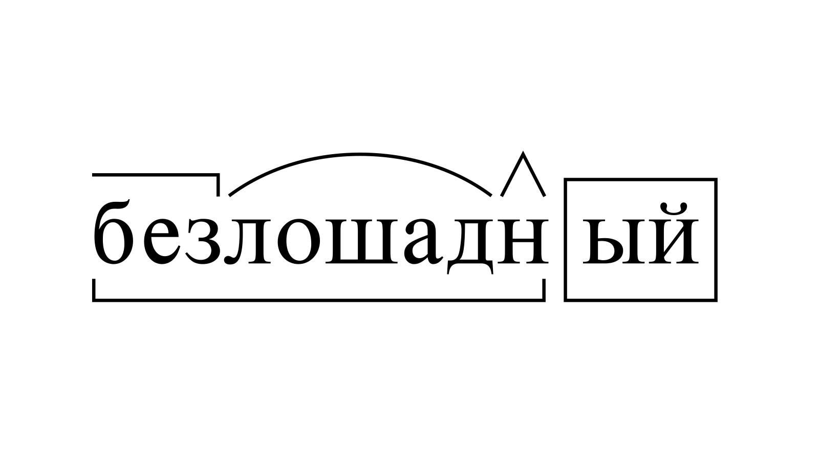 Разбор слова «безлошадный» по составу