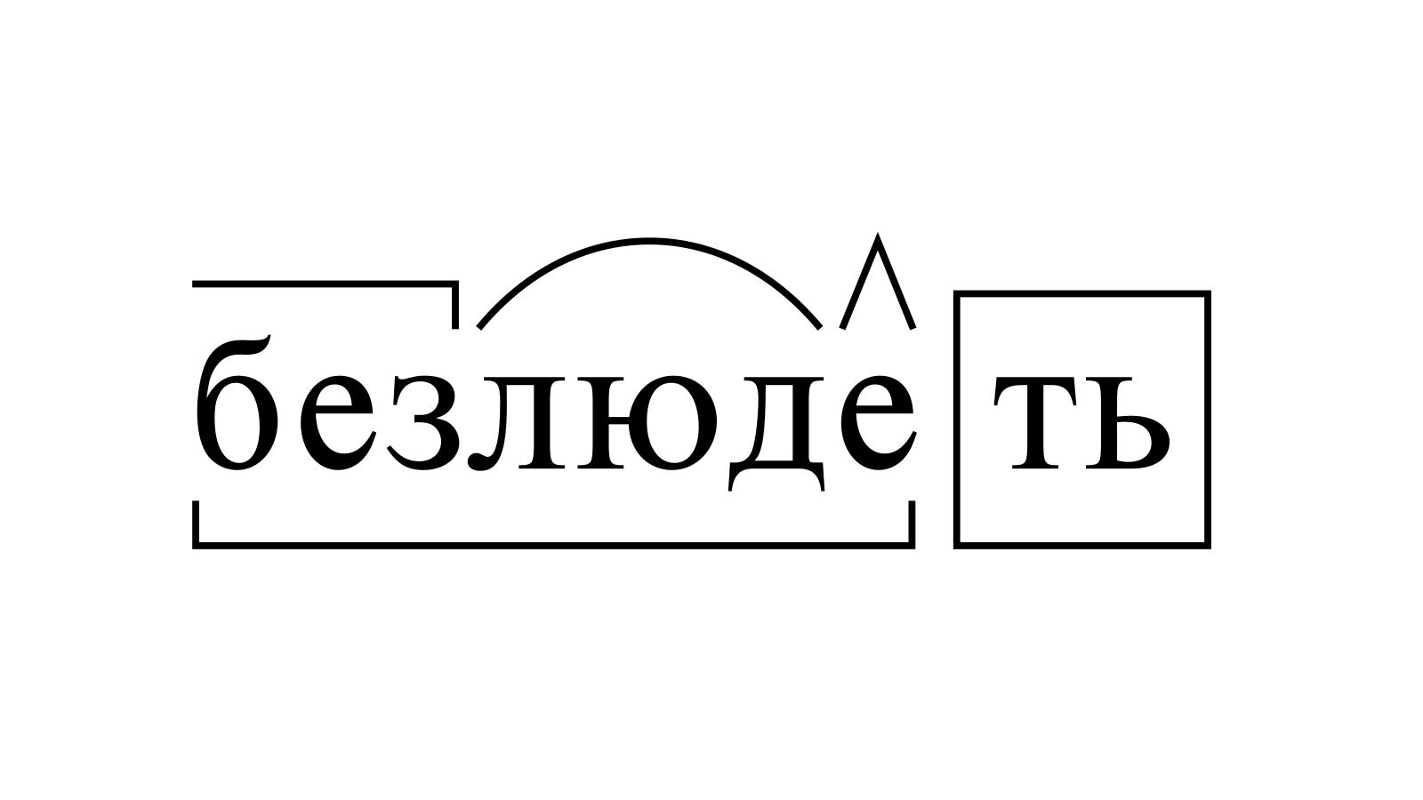 Разбор слова «безлюдеть» по составу