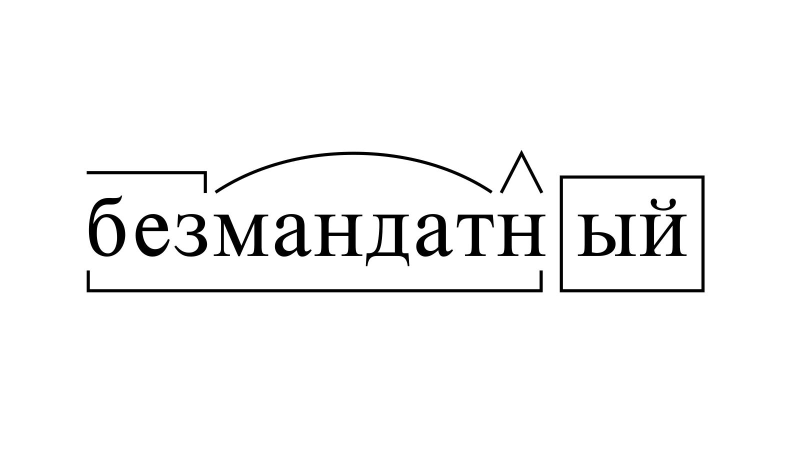 Разбор слова «безмандатный» по составу
