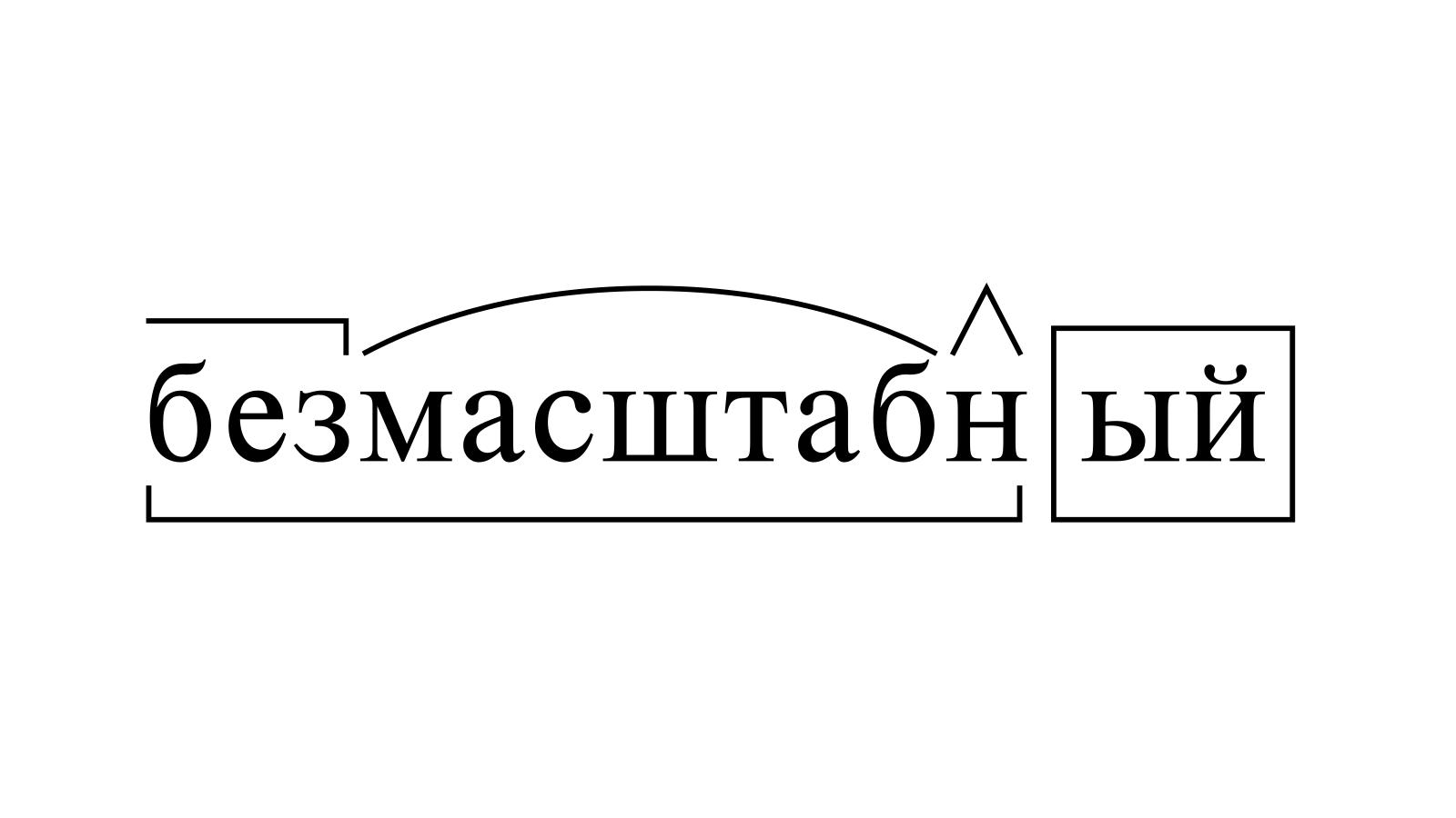 Разбор слова «безмасштабный» по составу
