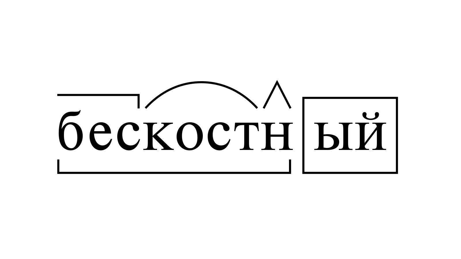 Разбор слова «бескостный» по составу