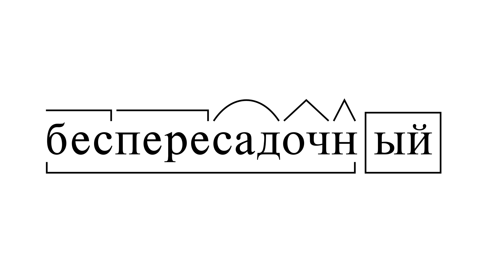 Разбор слова «беспересадочный» по составу