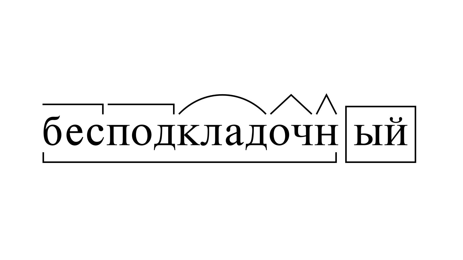 Разбор слова «бесподкладочный» по составу