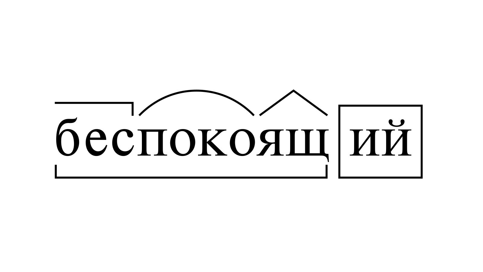 Разбор слова «беспокоящий» по составу