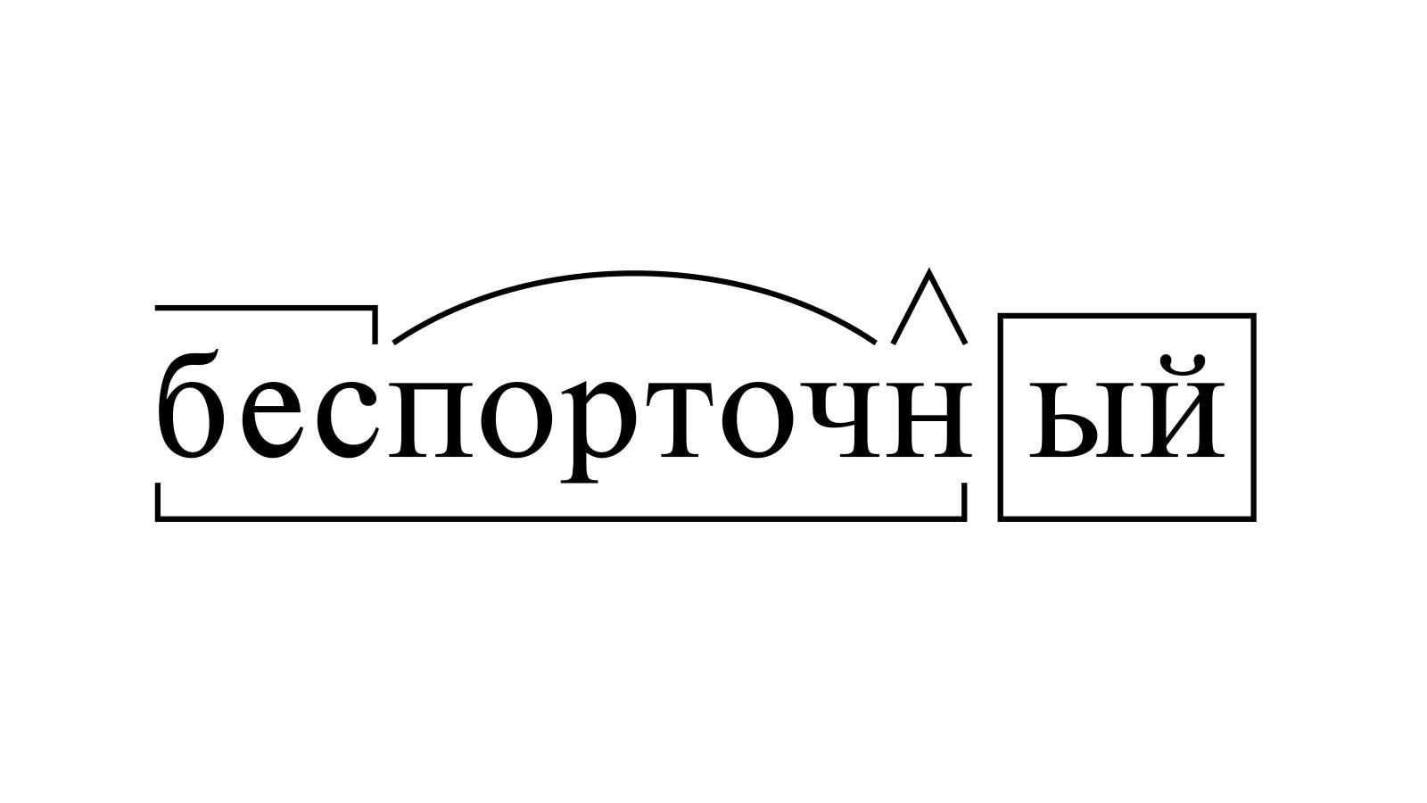 Разбор слова «беспорточный» по составу