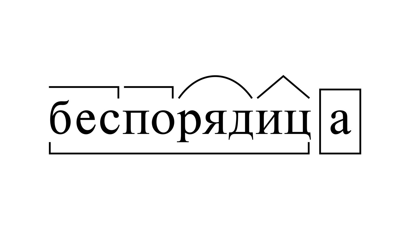 Разбор слова «беспорядица» по составу