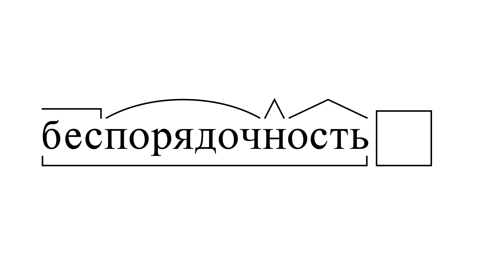 Разбор слова «беспорядочность» по составу