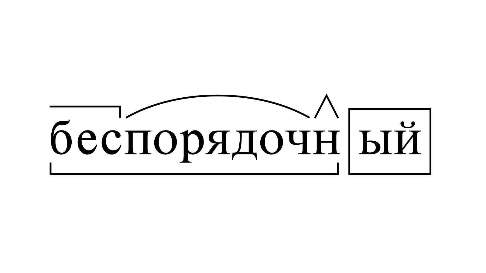 Разбор слова «беспорядочный» по составу