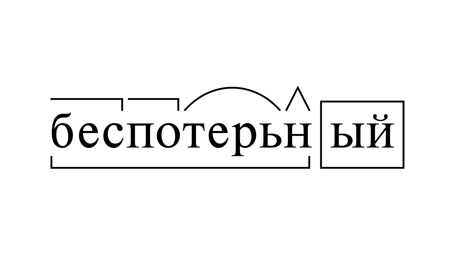 Разбор слова «беспотерьный» по составу
