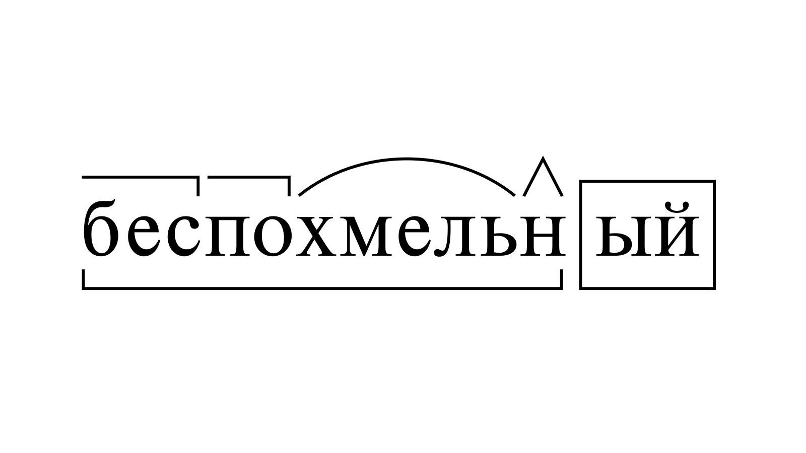 Разбор слова «беспохмельный» по составу