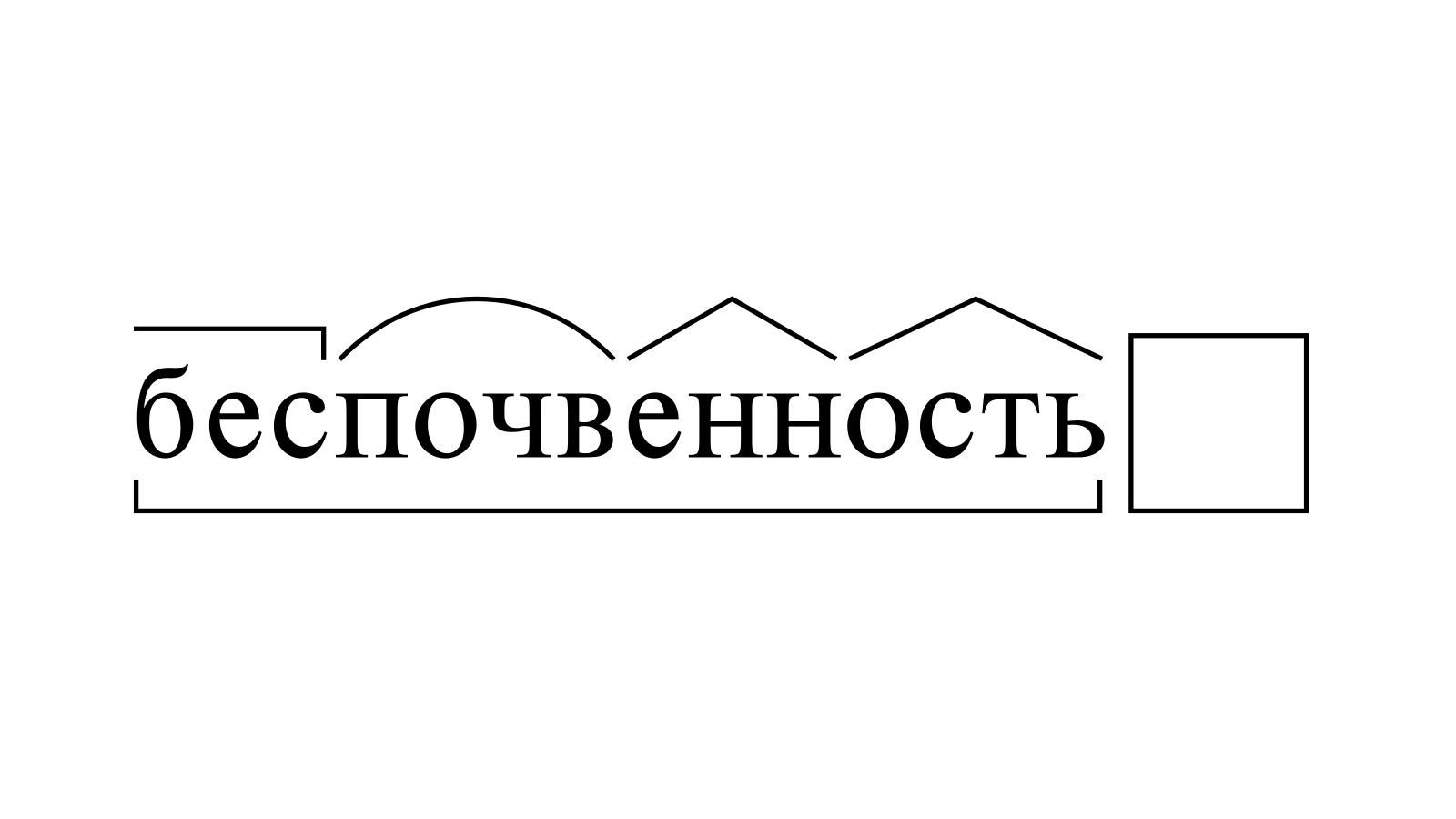Разбор слова «беспочвенность» по составу
