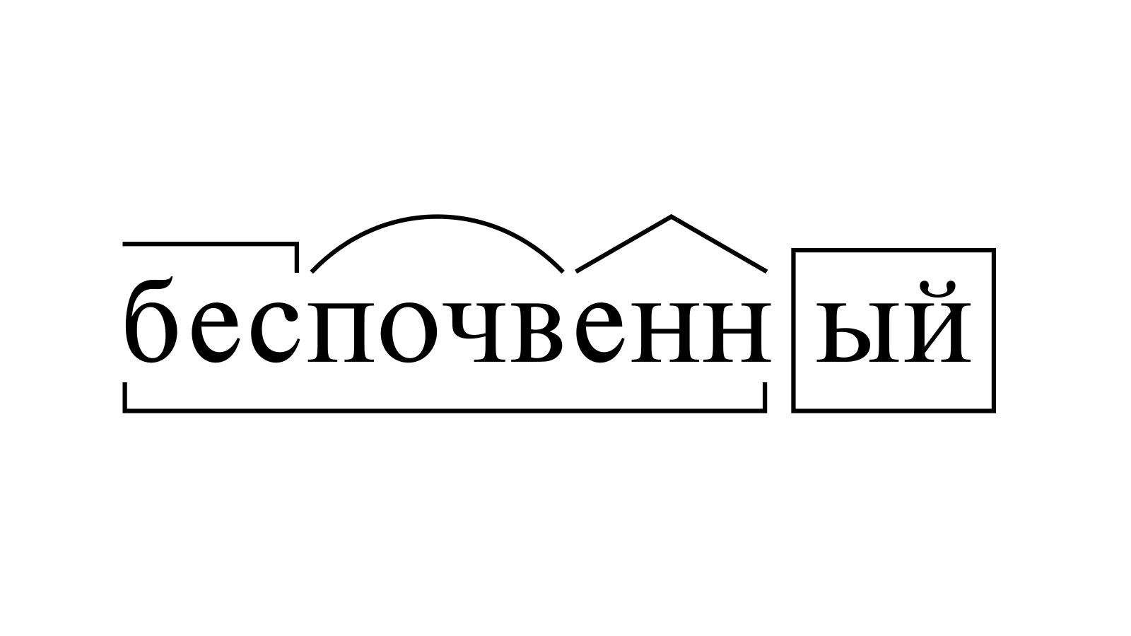 Разбор слова «беспочвенный» по составу