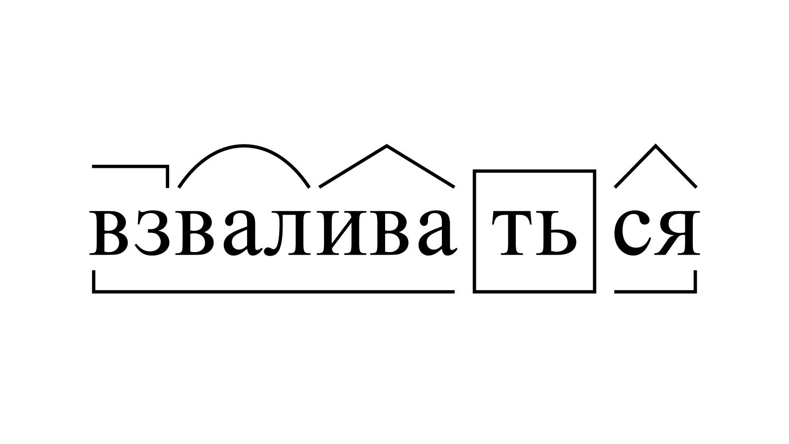 Разбор слова «взваливаться» по составу