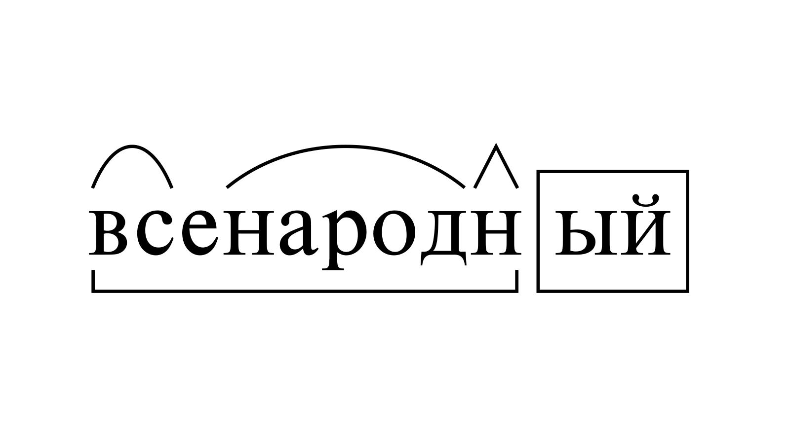 Разбор слова «всенародный» по составу