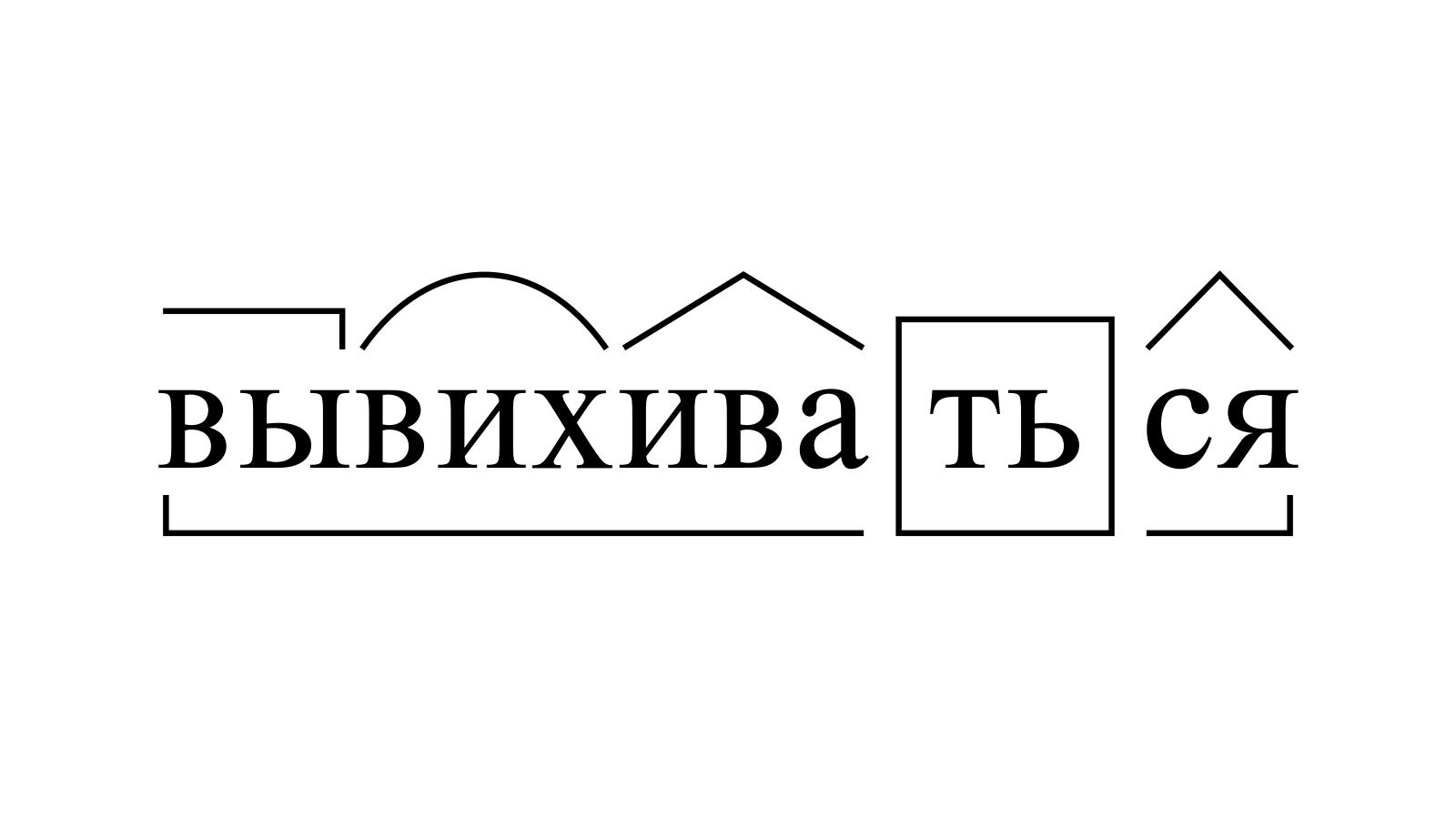 Разбор слова «вывихиваться» по составу