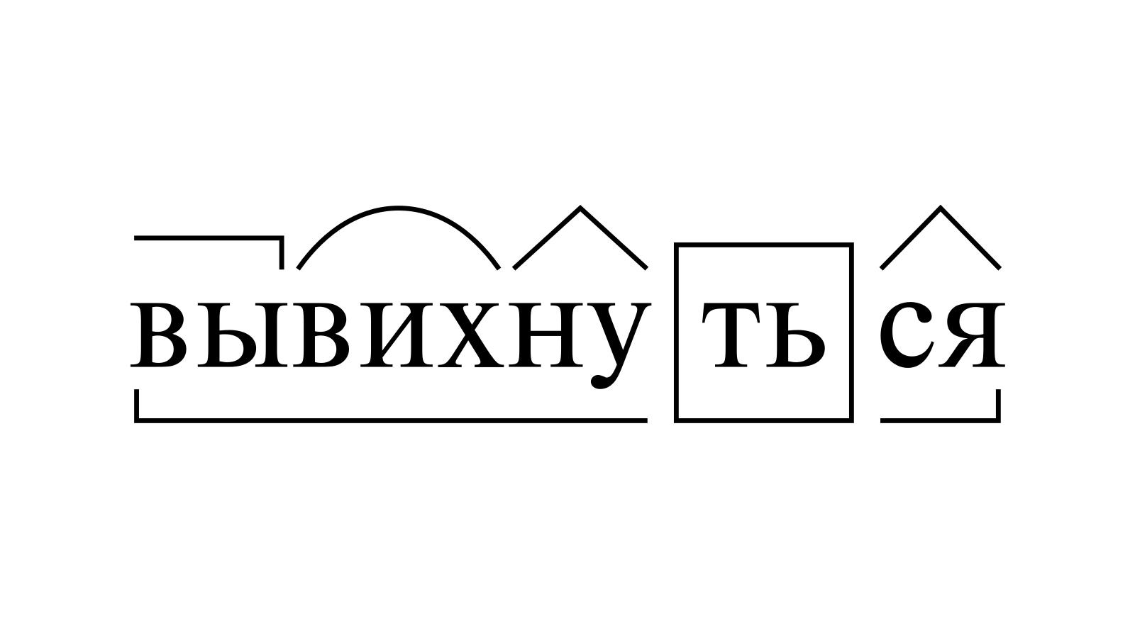 Разбор слова «вывихнуться» по составу