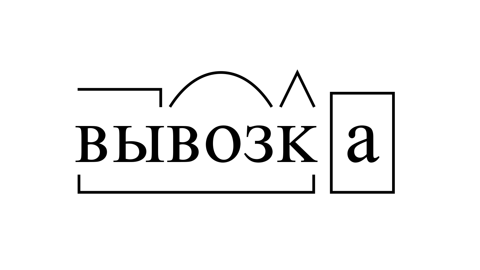 Разбор слова «вывозка» по составу