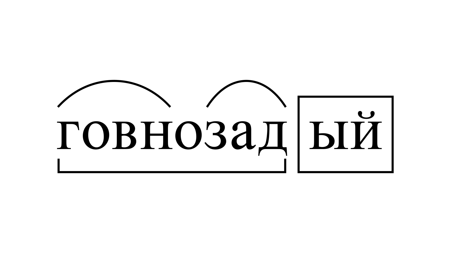 Разбор слова «говнозадый» по составу