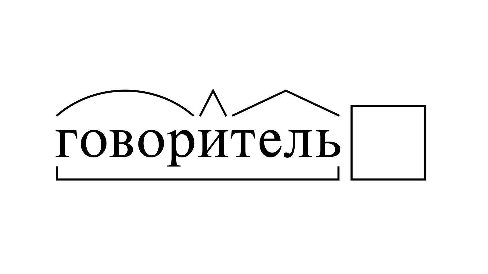Разбор слова «говоритель» по составу