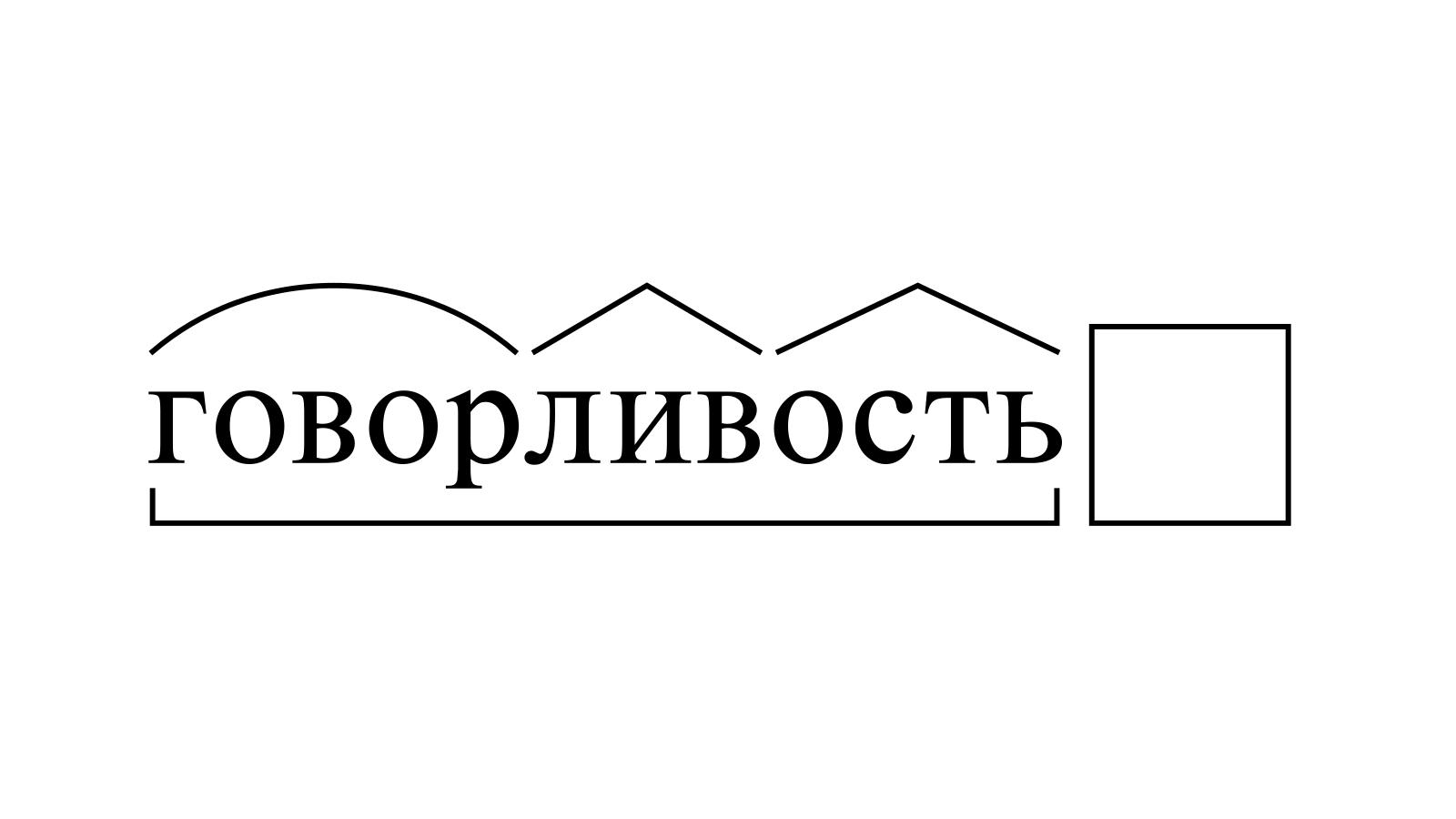 Разбор слова «говорливость» по составу