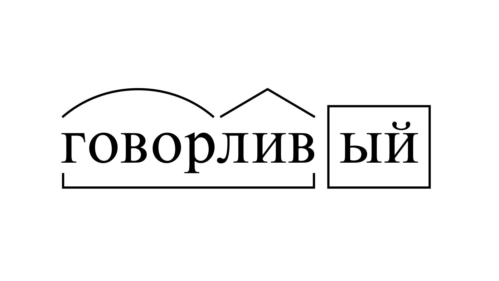 Разбор слова «говорливый» по составу