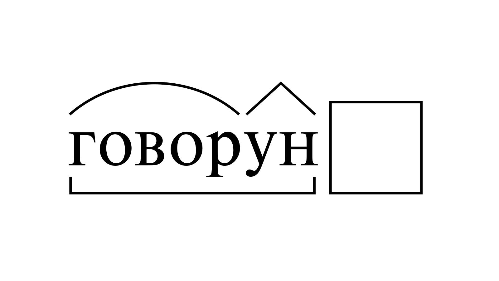 Разбор слова «говорун» по составу
