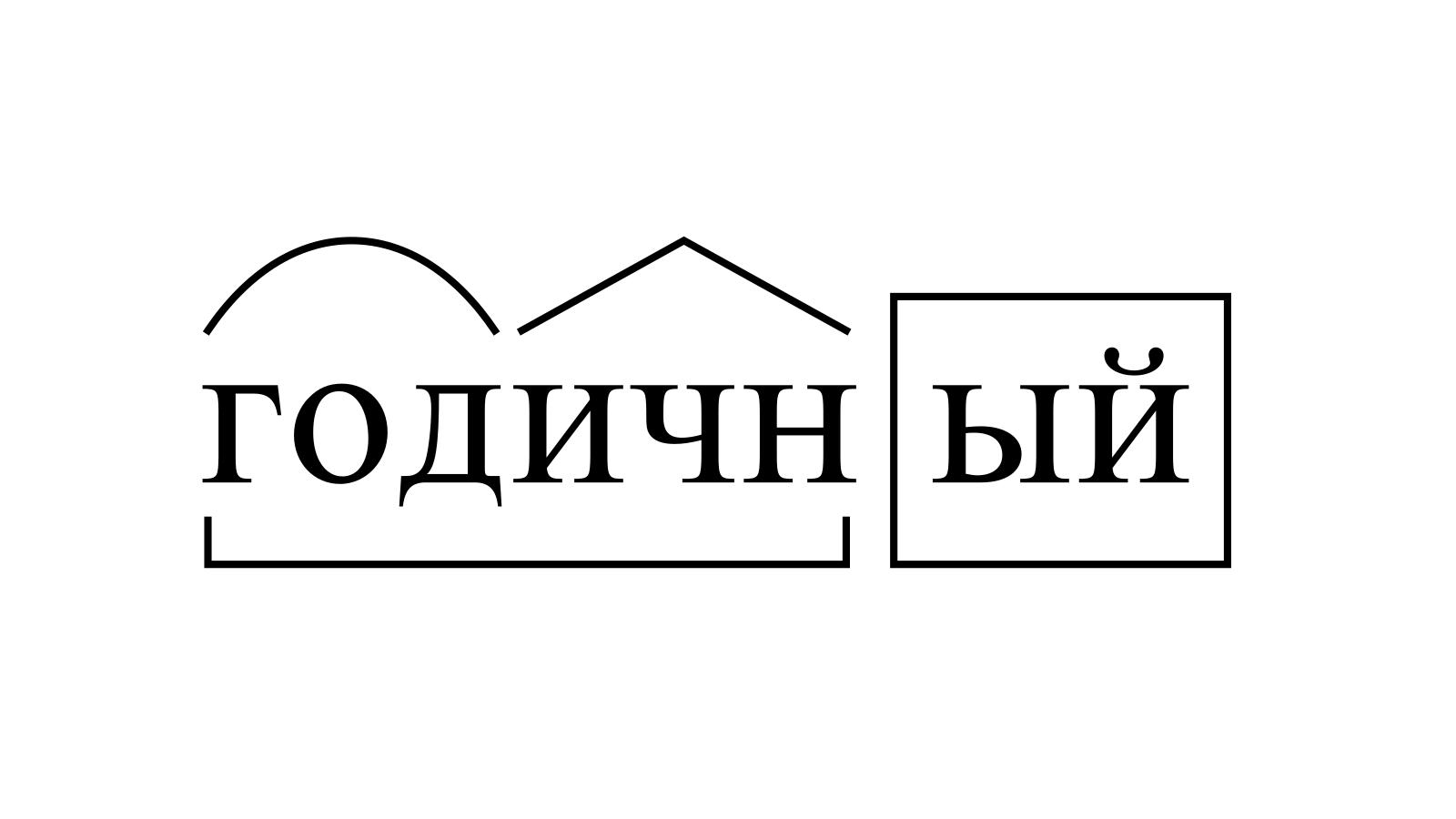 Разбор слова «годичный» по составу