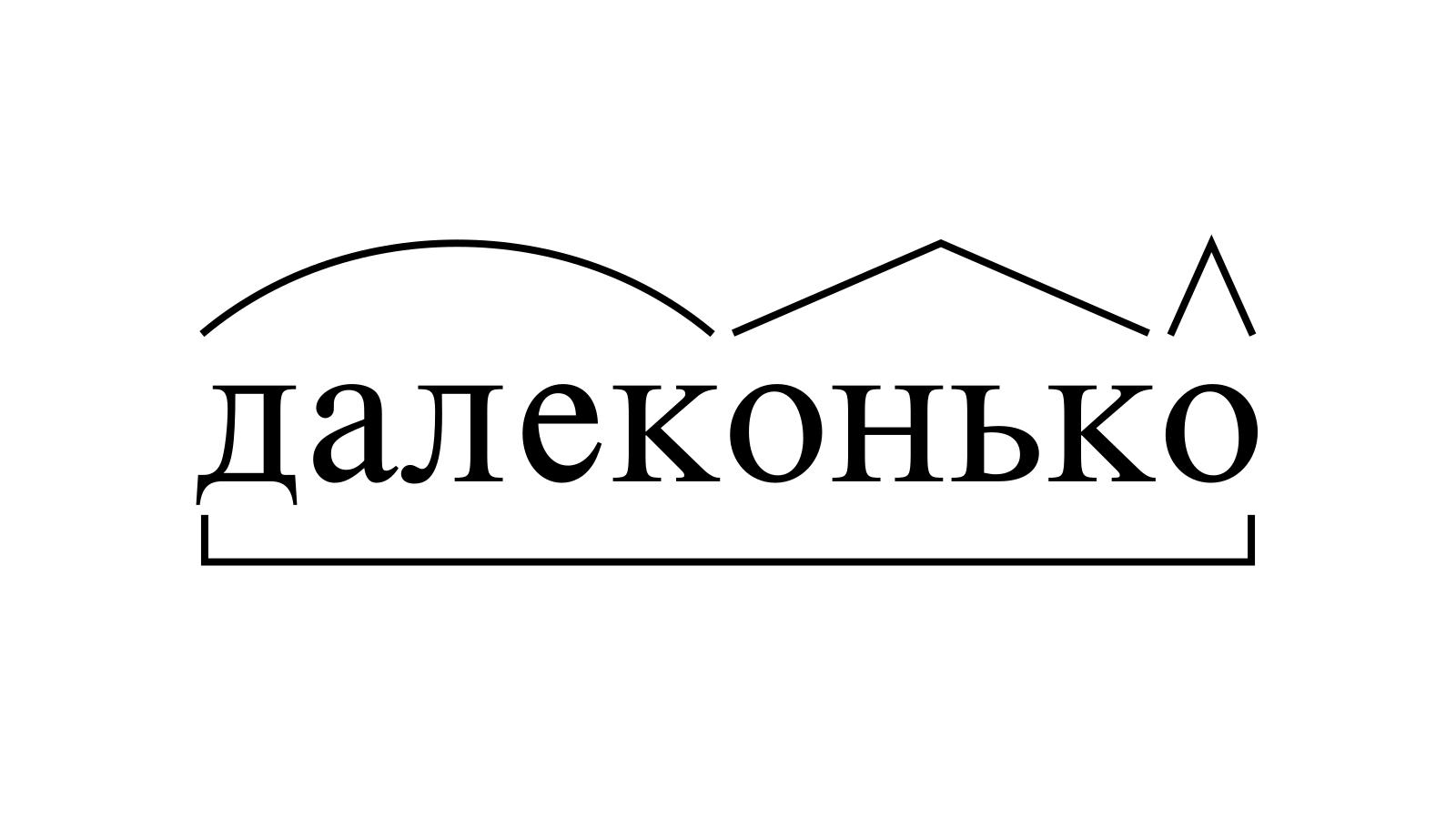Разбор слова «далеконько» по составу