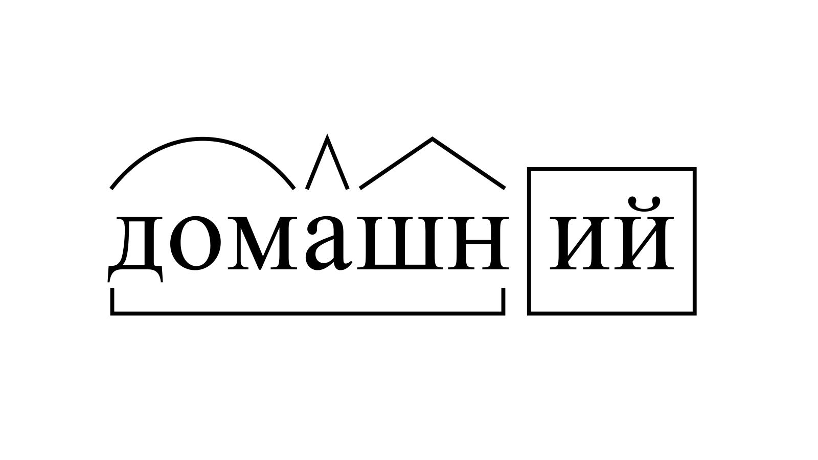 Разбор слова «домашний» по составу