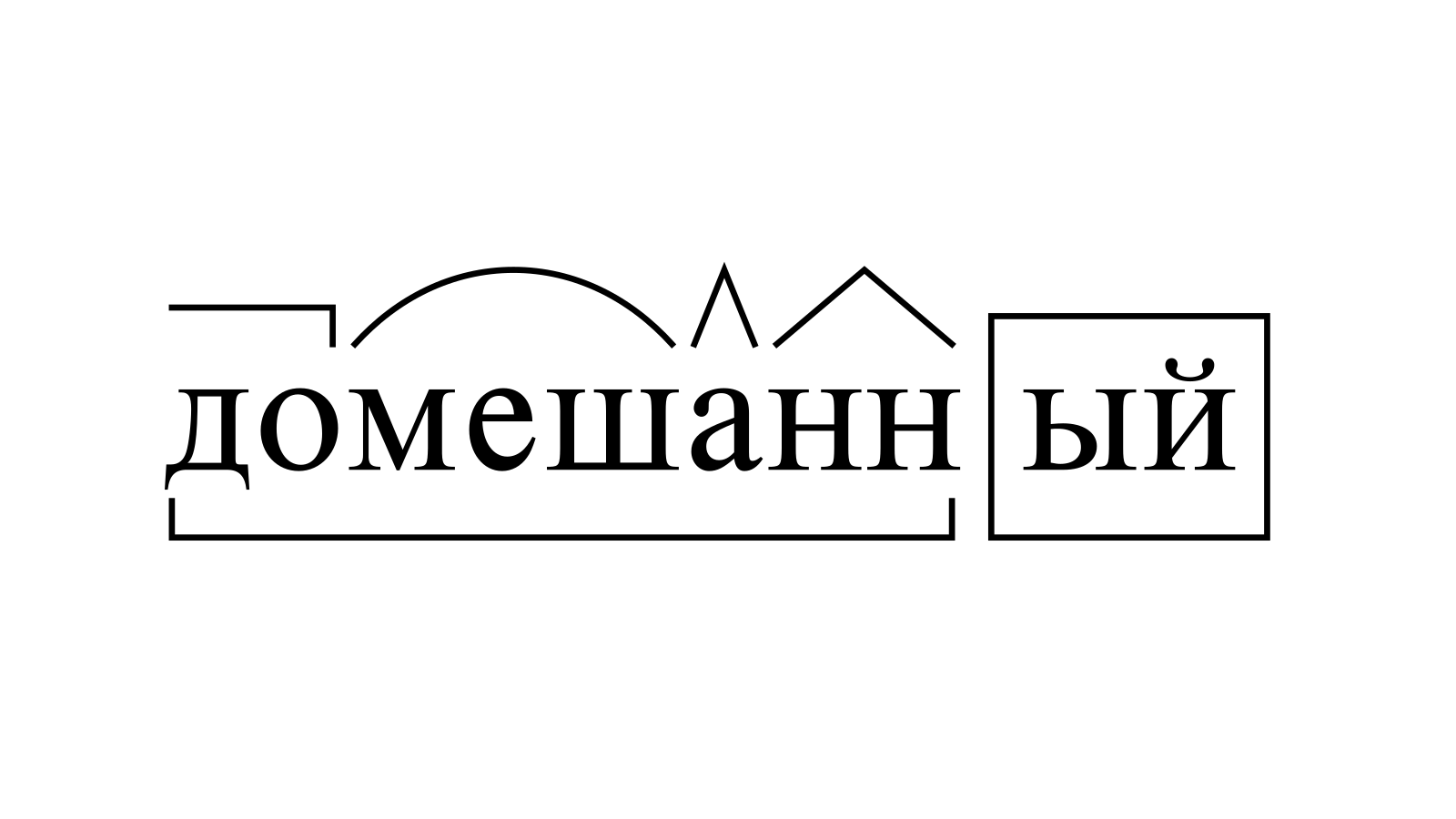 Разбор слова «домешанный» по составу