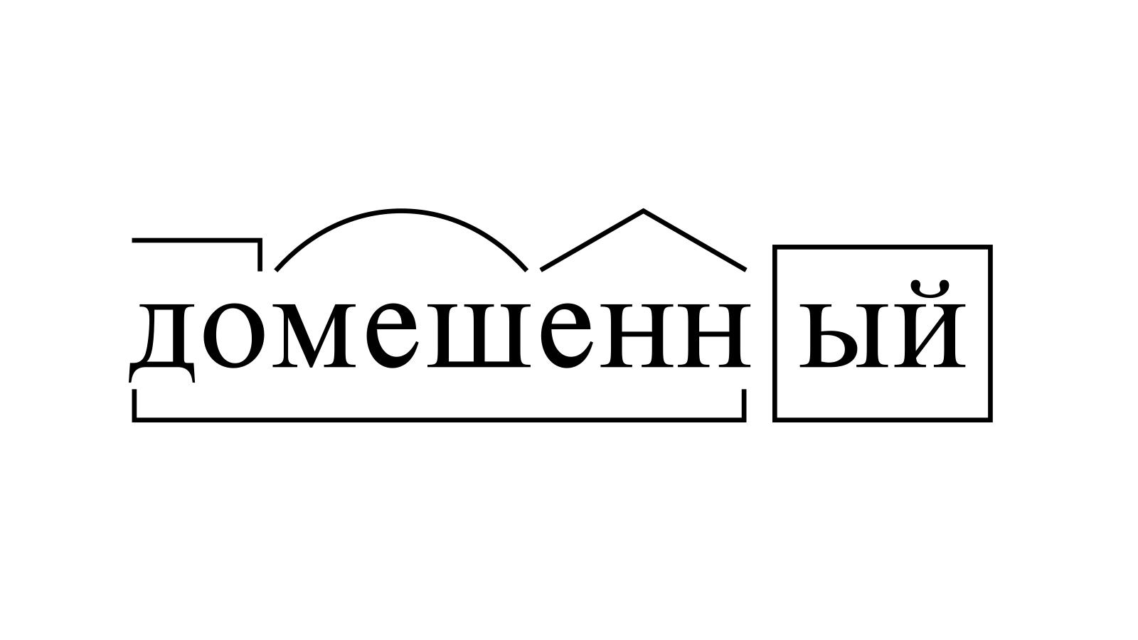 Разбор слова «домешенный» по составу
