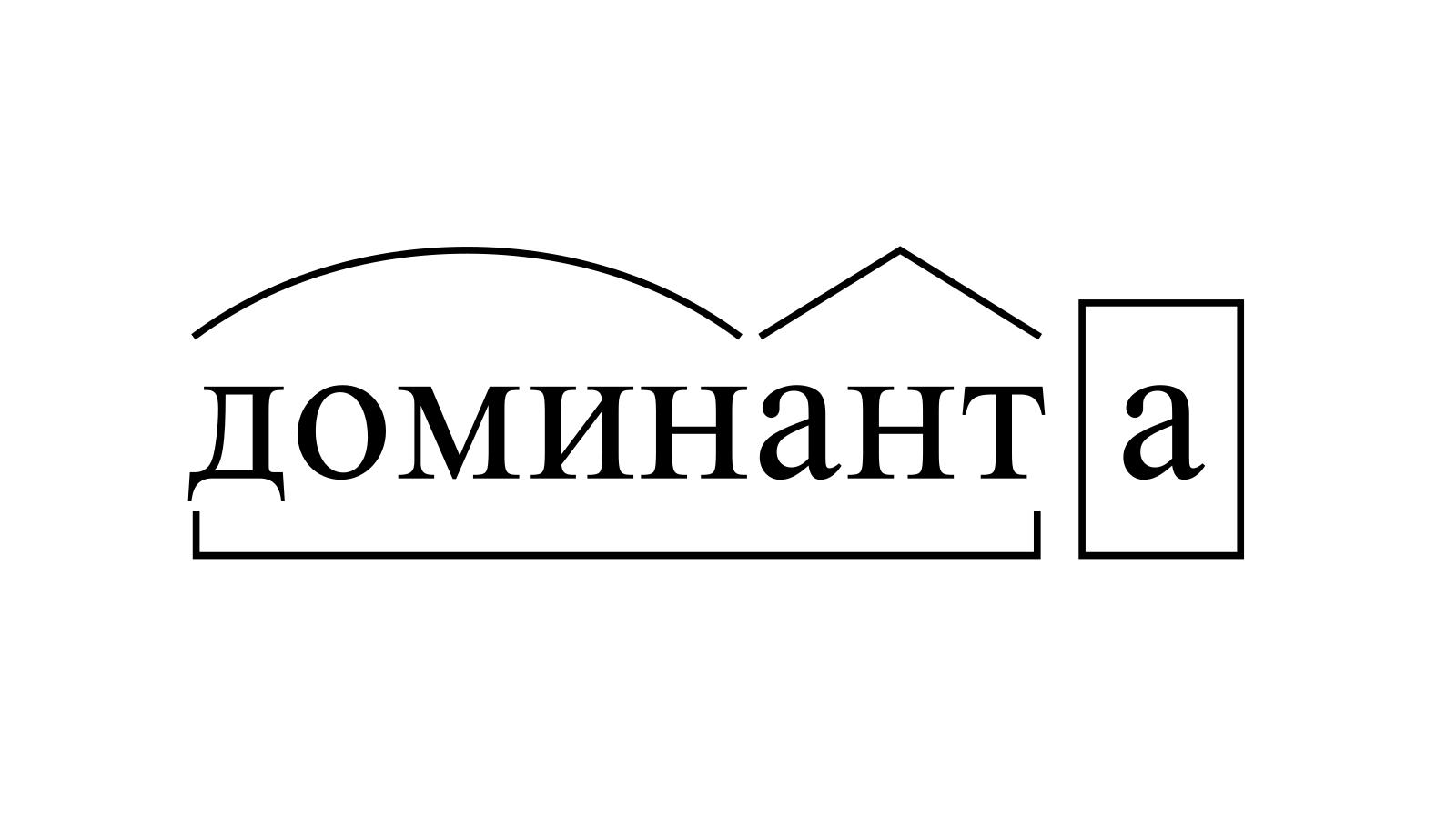 Разбор слова «доминанта» по составу