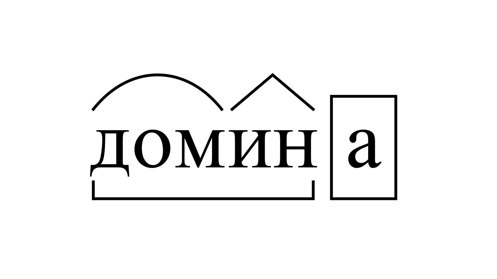 Разбор слова «домина» по составу