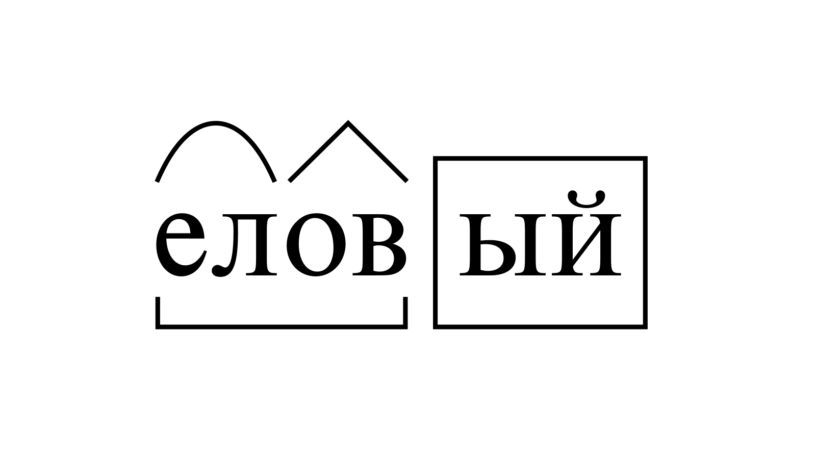 Разбор слова «еловый» по составу