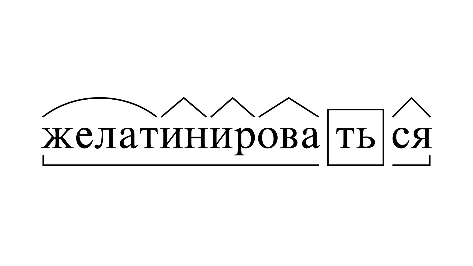 Разбор слова «желатинироваться» по составу