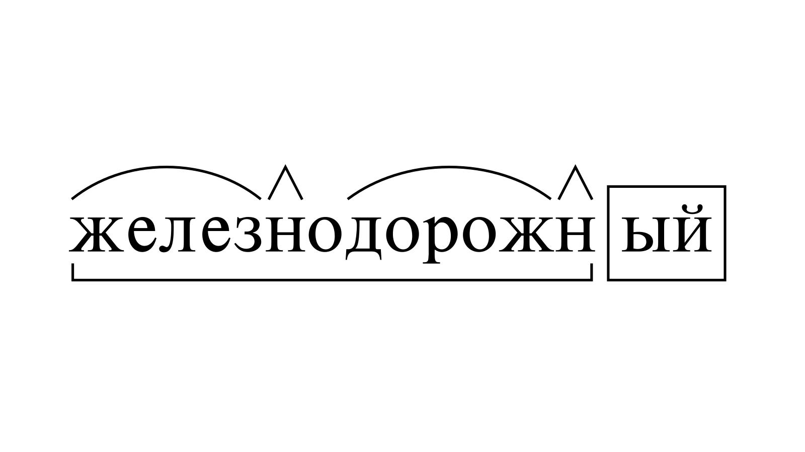 Разбор слова «железнодорожный» по составу