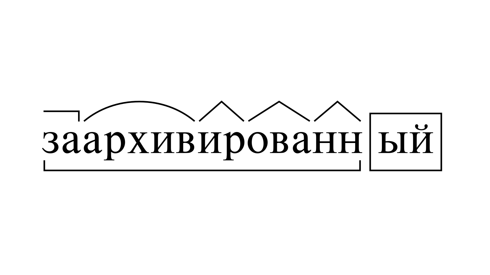 Разбор слова «заархивированный» по составу