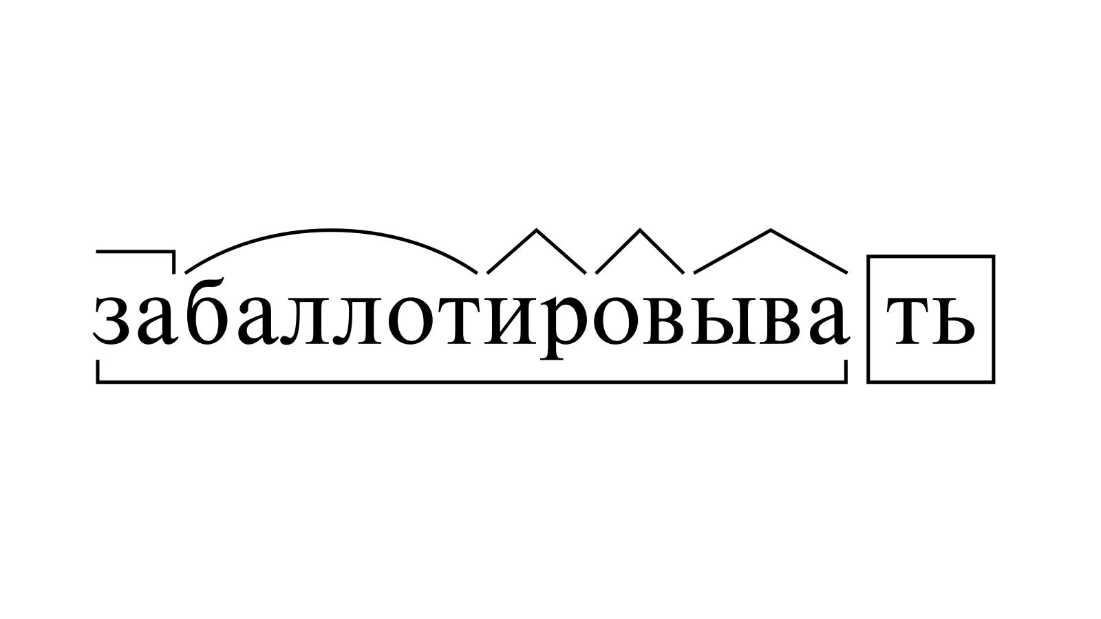 Разбор слова «забаллотировывать» по составу