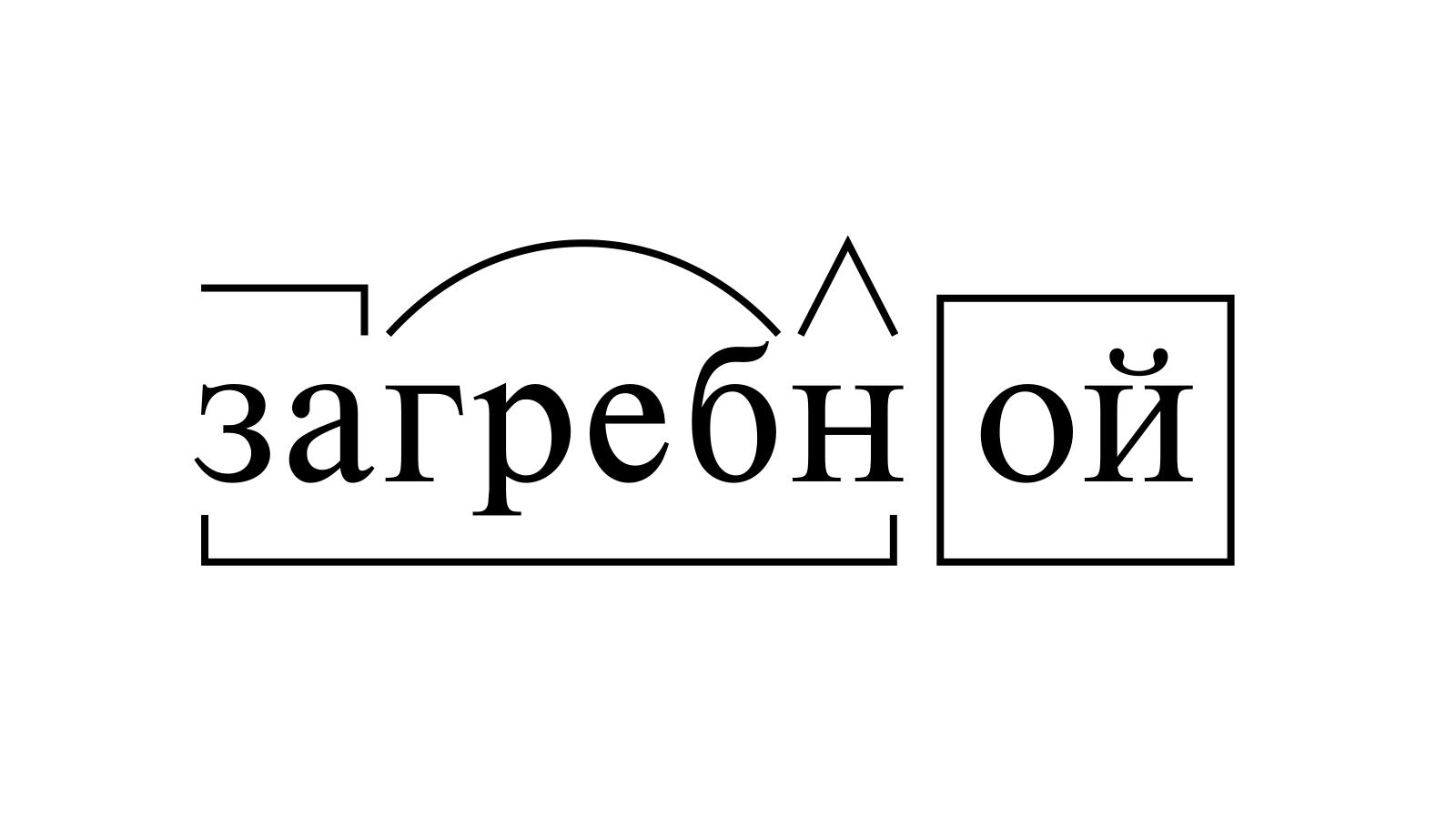 Разбор слова «загребной» по составу