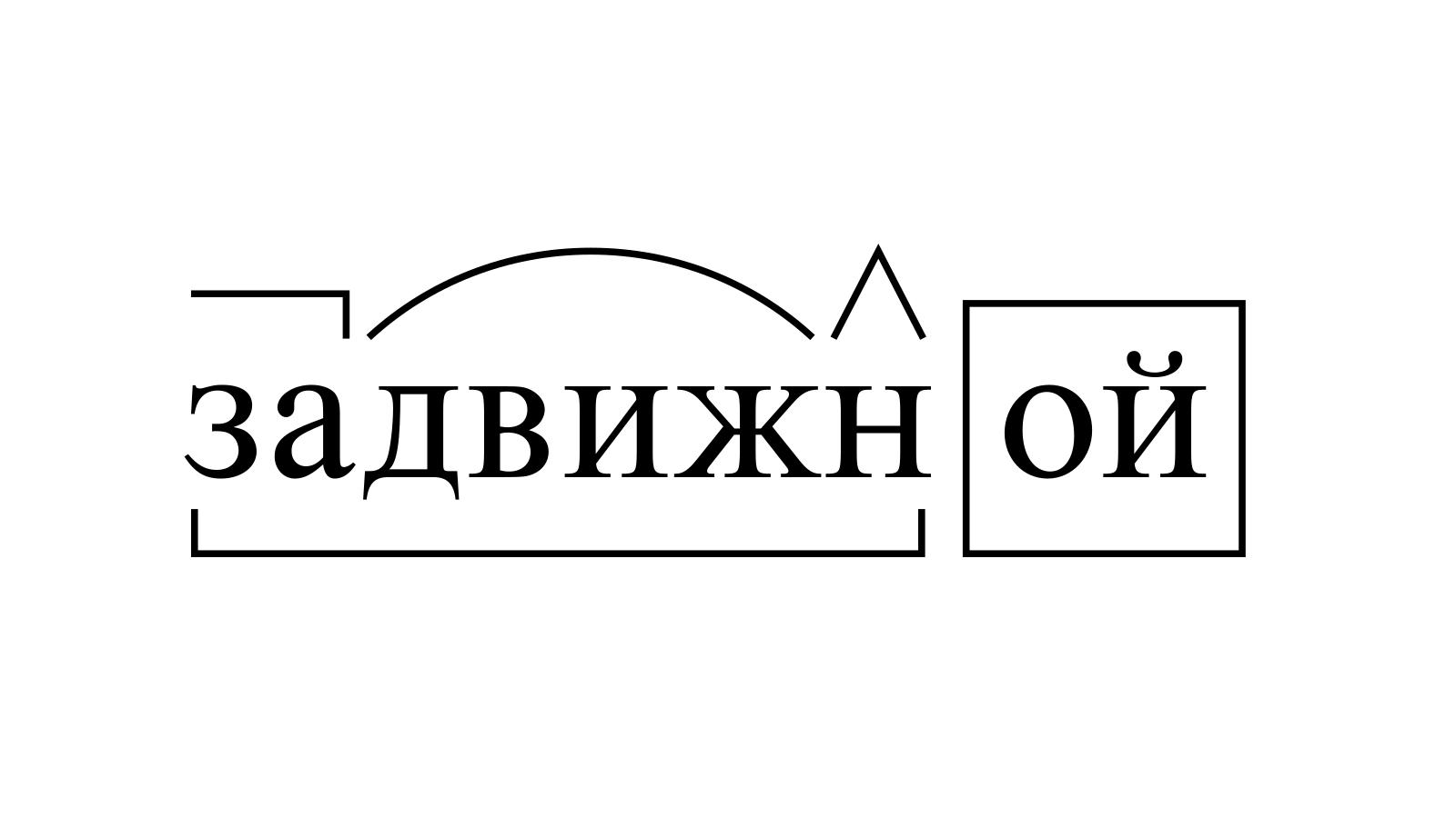 Разбор слова «задвижной» по составу