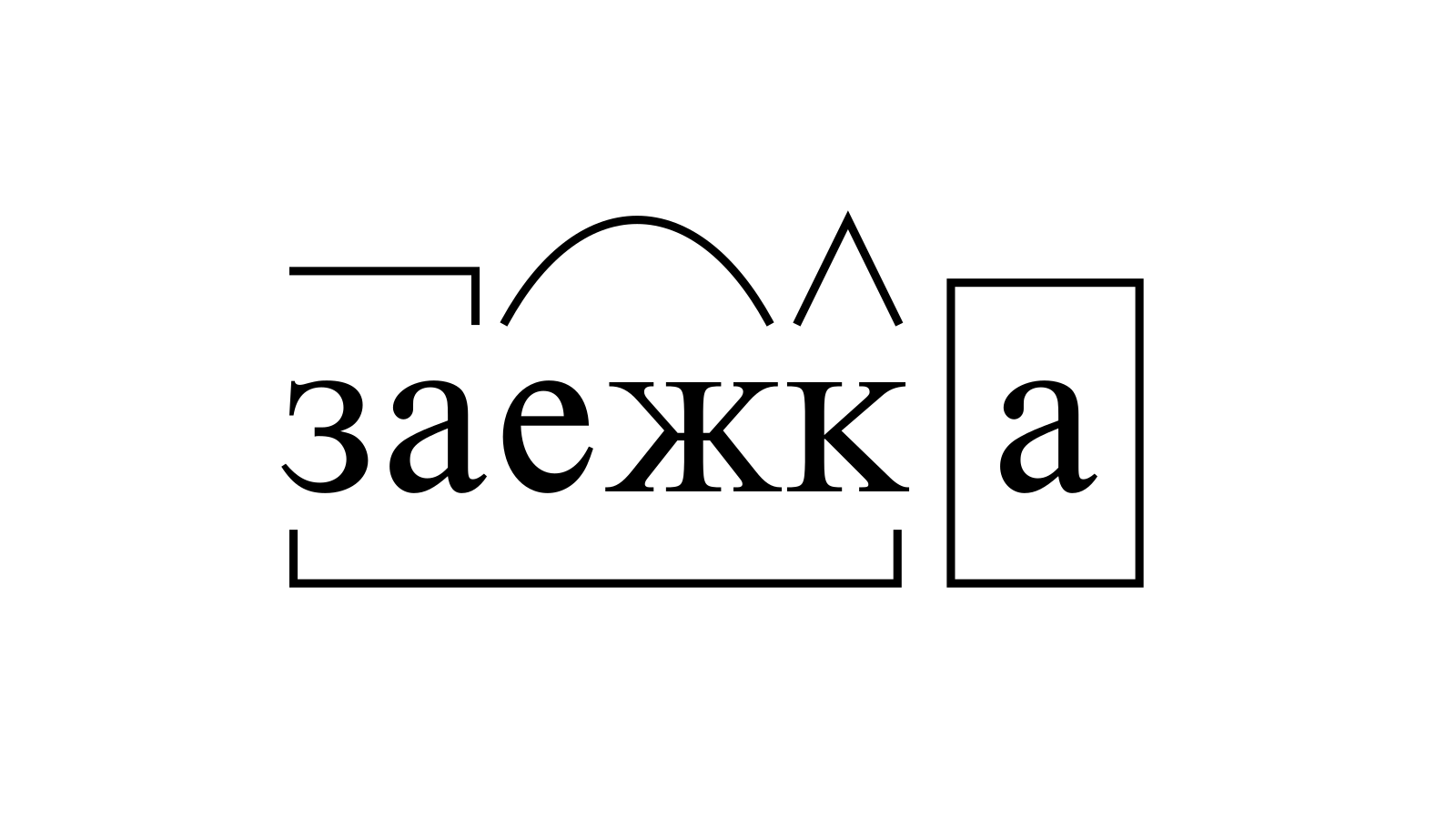 Разбор слова «заежка» по составу