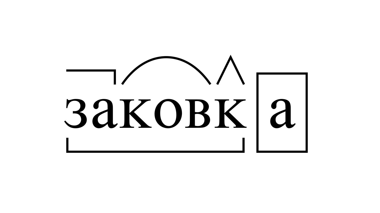 Разбор слова «заковка» по составу