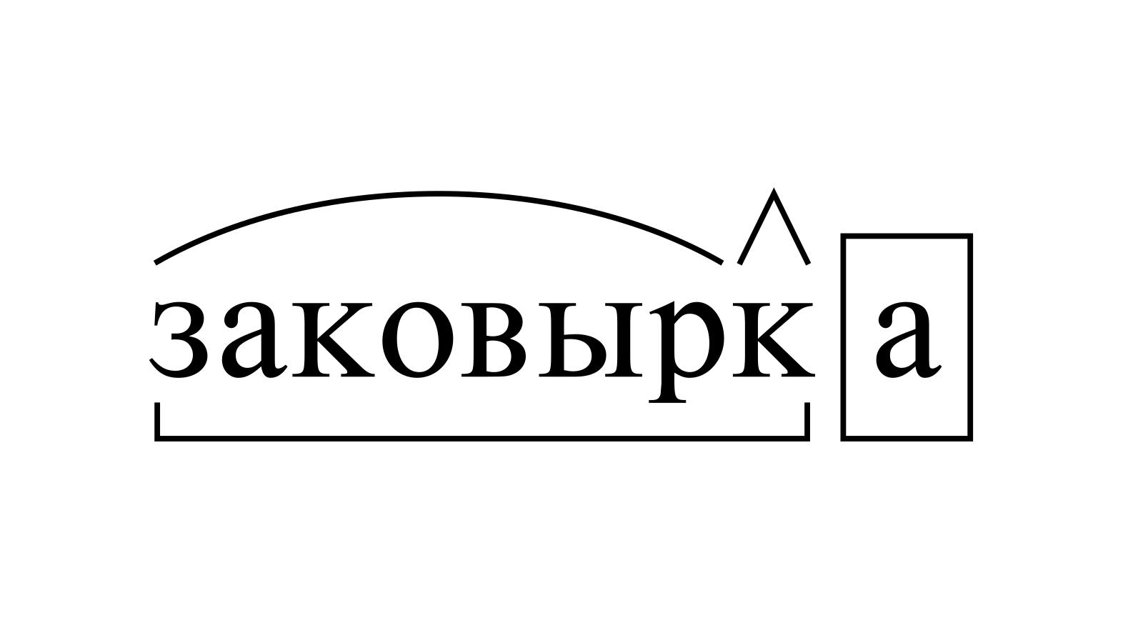 Разбор слова «заковырка» по составу
