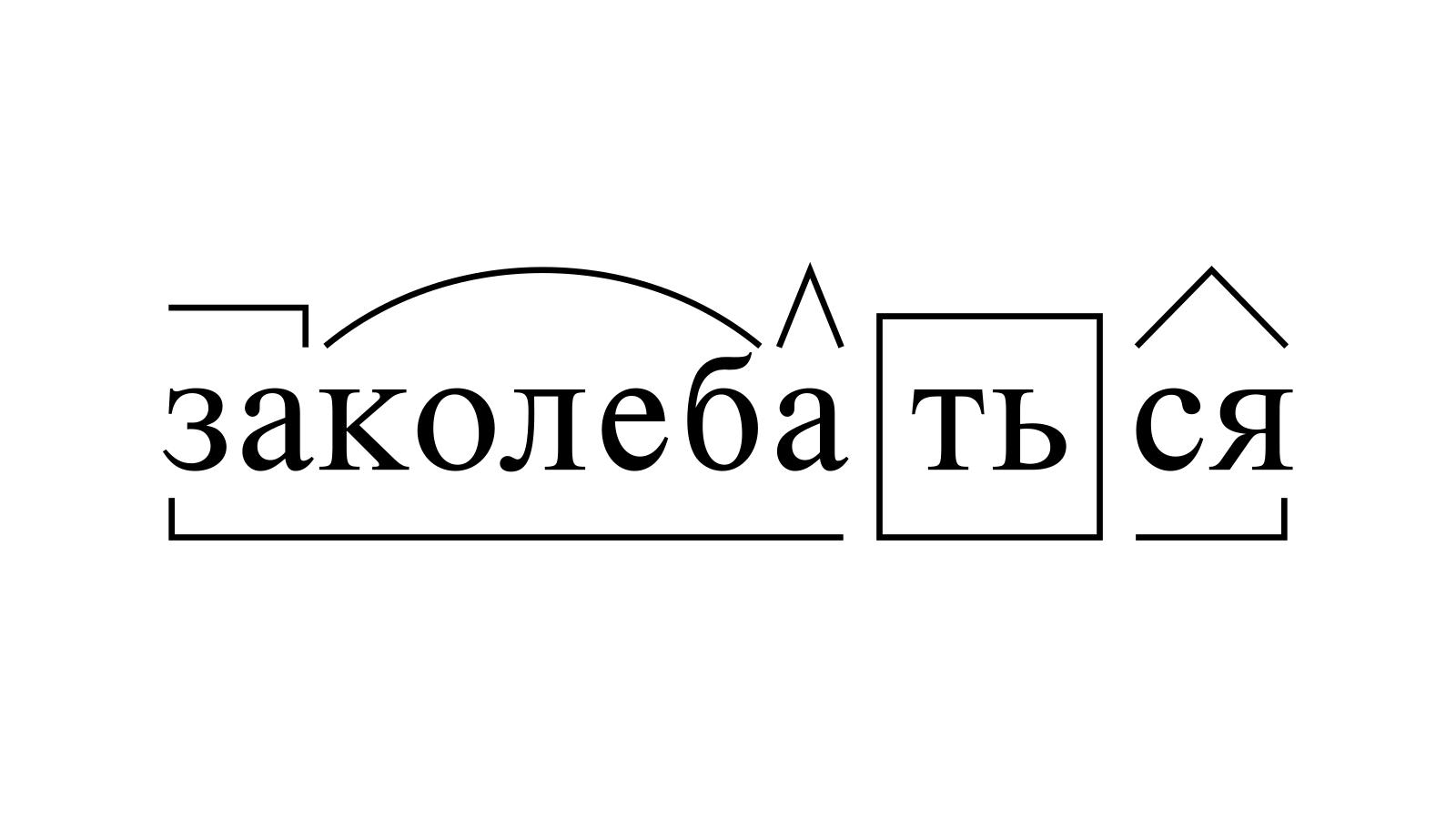 Разбор слова «заколебаться» по составу