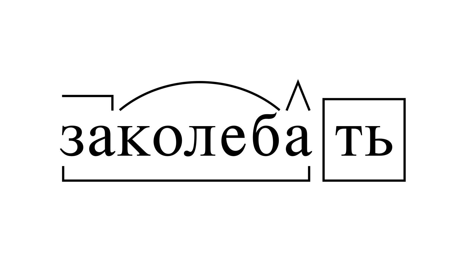 Разбор слова «заколебать» по составу