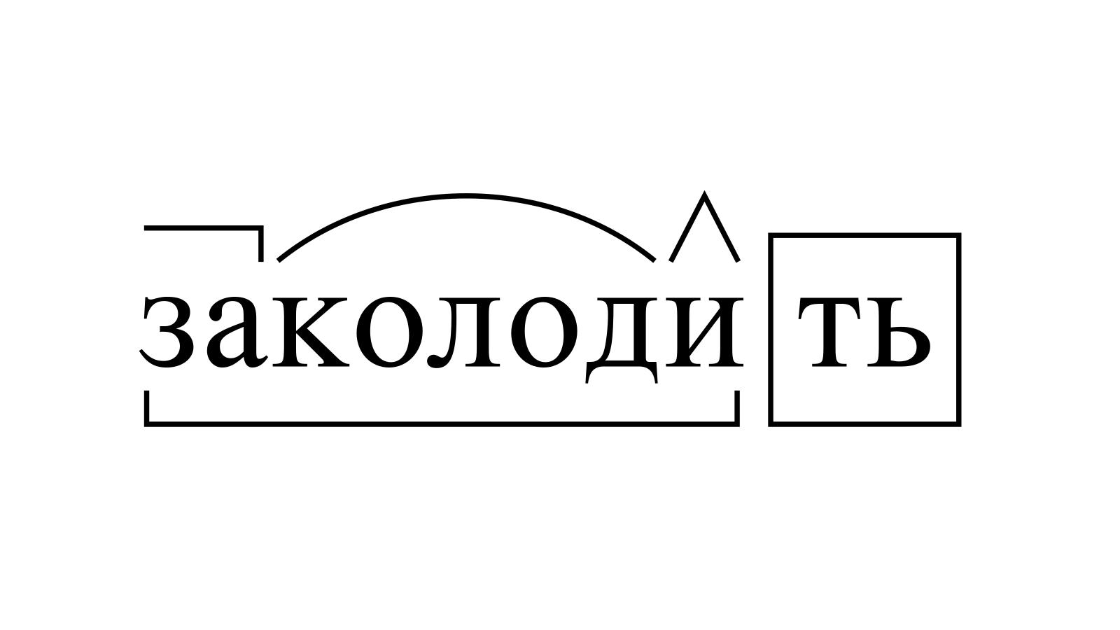 Разбор слова «заколодить» по составу