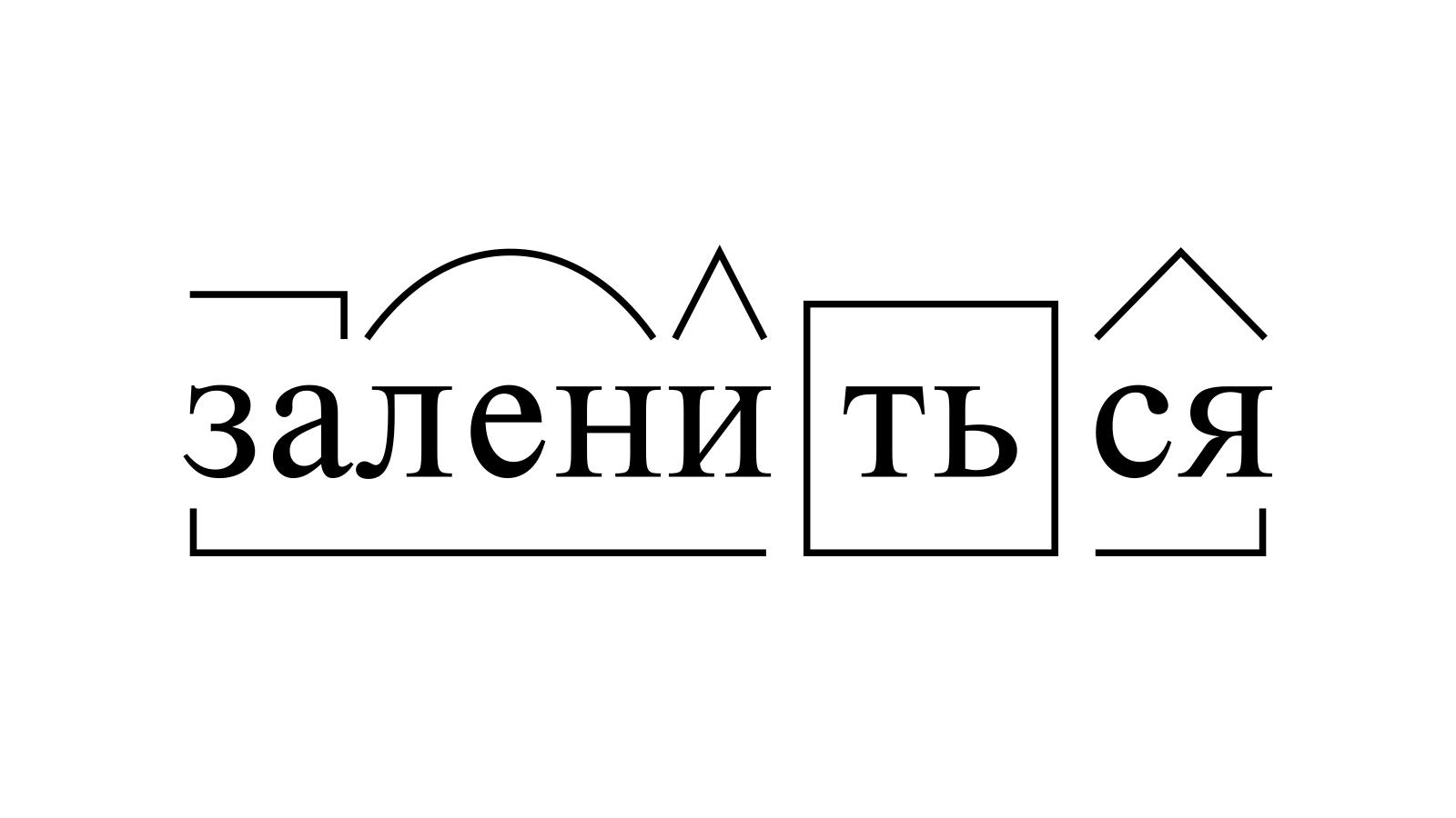 Разбор слова «залениться» по составу