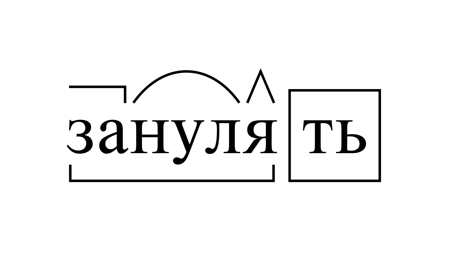 Разбор слова «занулять» по составу