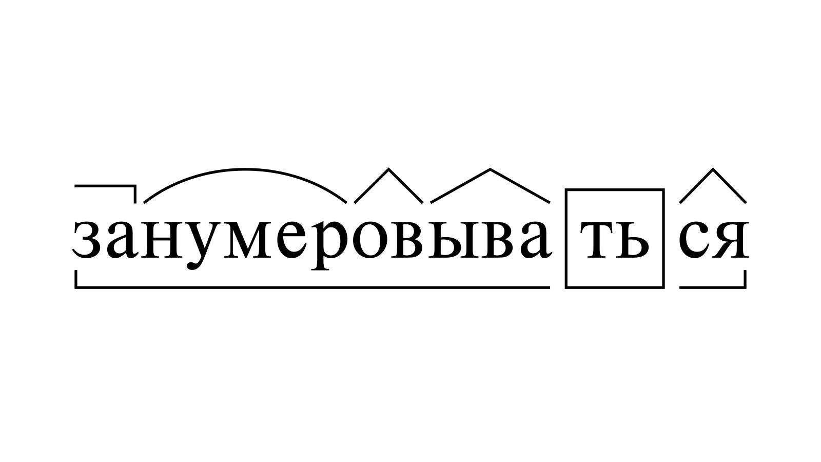 Разбор слова «занумеровываться» по составу